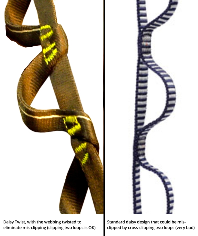 Cassin CAMP Daisy Chain Comparison