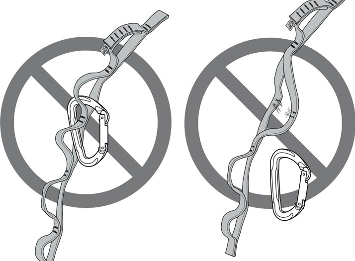 Misclipped Daisy Chain Breaks (From Black Diamond Instructions)