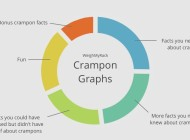 Nerding out on Crampon Specs with Graphs