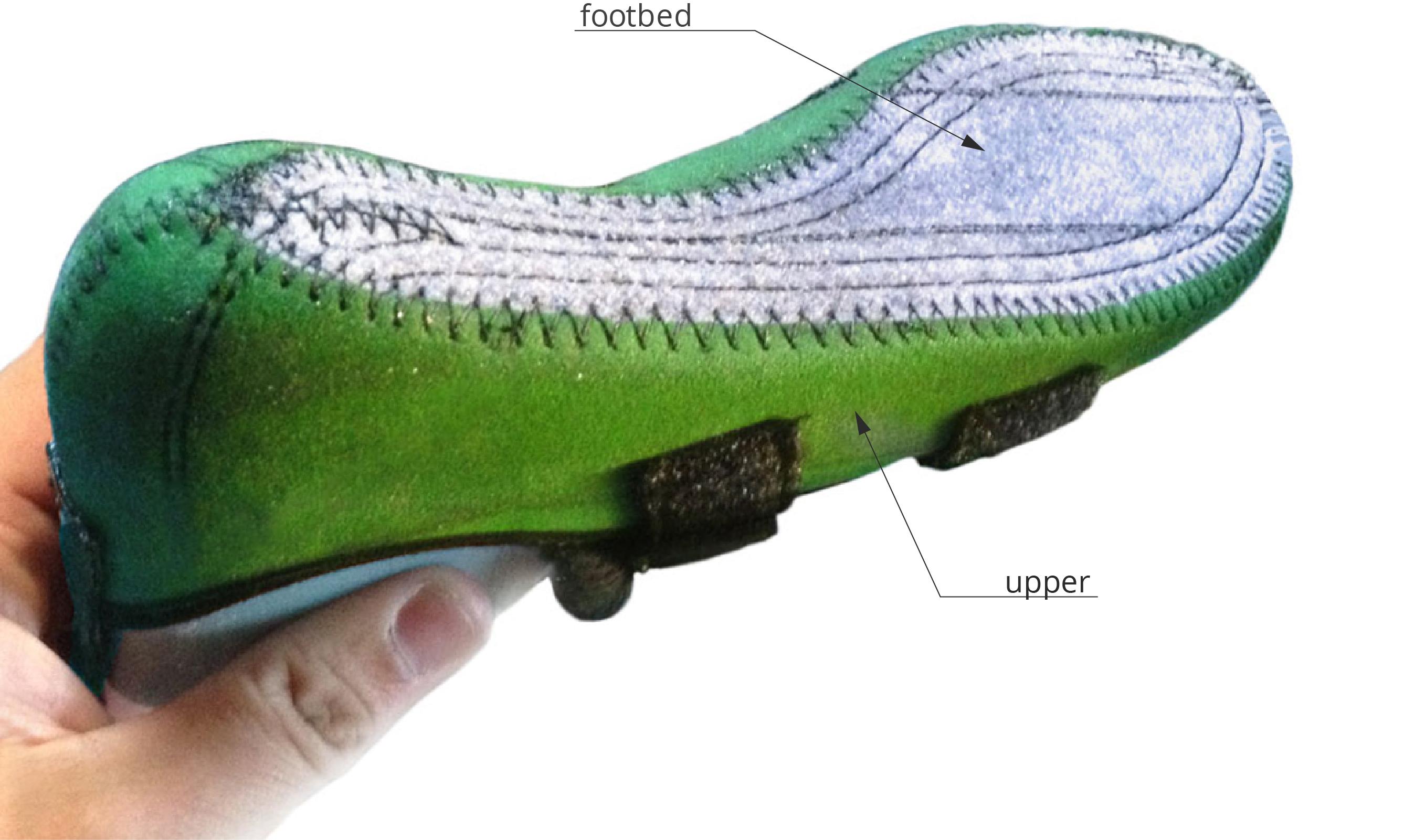 slip-lasted-shoe callouts