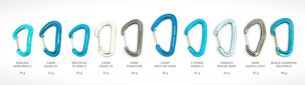 Racking carabiner size comparison