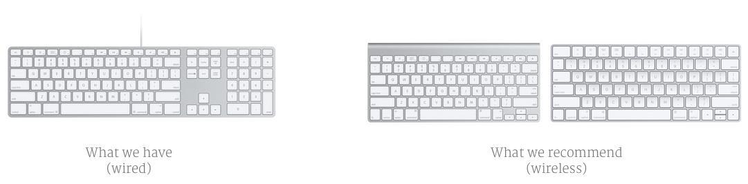 Apple keyboards