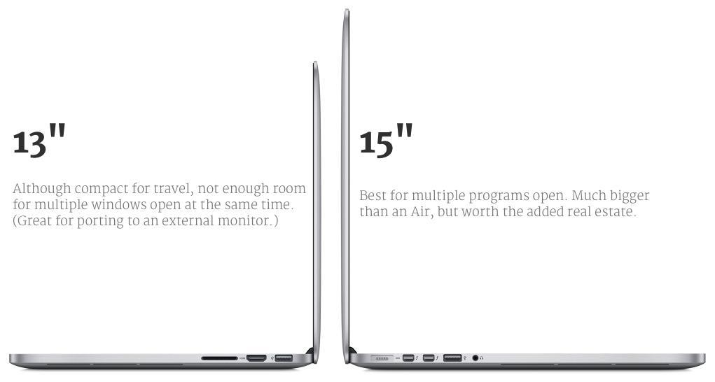 Macbook computers