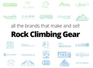 Who Makes Climbing Gear? We List all the Climbing Brands.