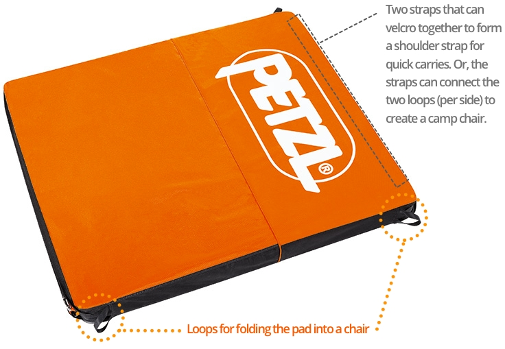 Petzl Alto Cirro Shoulder Straps and Chair Loops