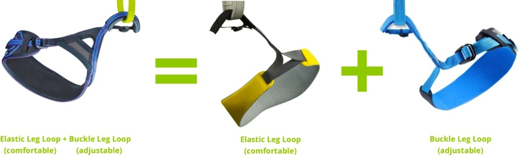 Edelrid Solaris Leg Loop Comparison elastic and buckle