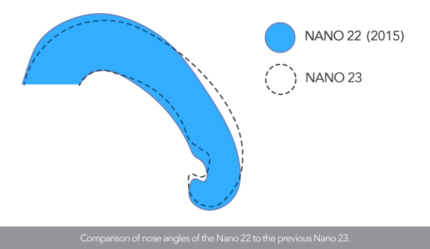 Nano-22-Nose-Angle-Comparison-wide