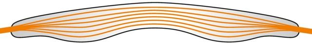 Petzl Wireframe Technology Sitta harness