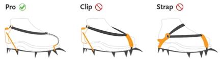 Pro Clip Crampon