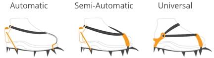 auto semiauto universal crampon bindings