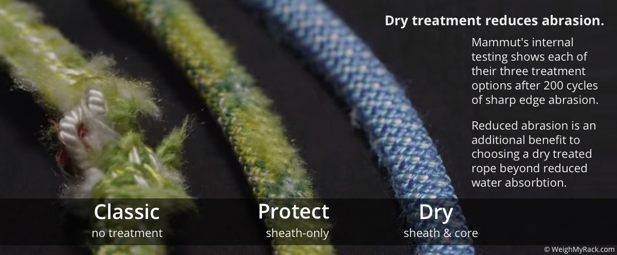 Mammut Rope Lines compared Classic Protect Dry