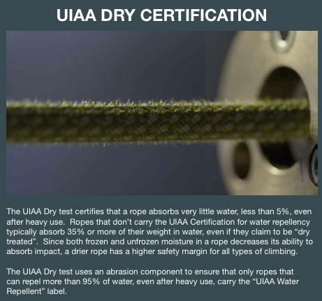 UIAA Marketing by Mammut