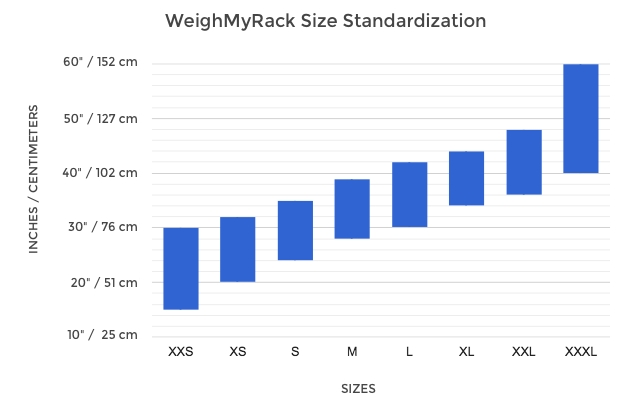 Full Harness Size re-categorization