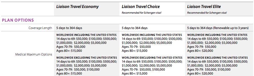 Liaison Travel